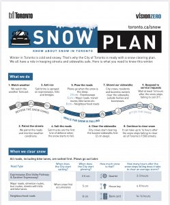 Snow plan, winter services, snow plow, city services